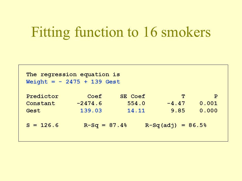Fitting function to 16 smokers
