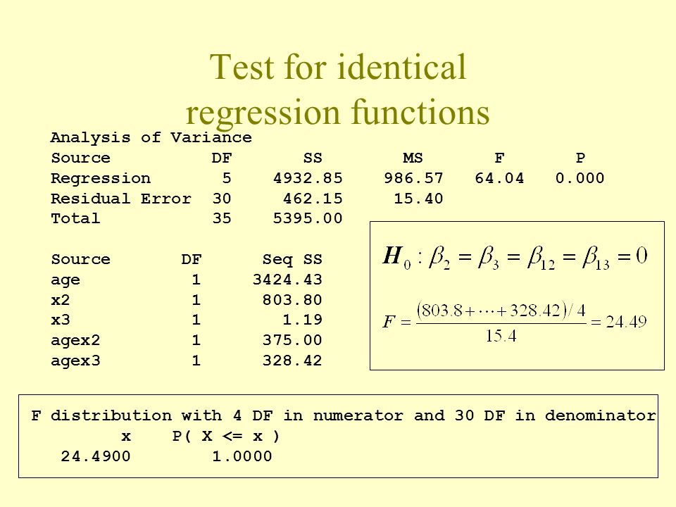 Test for identical regression functions