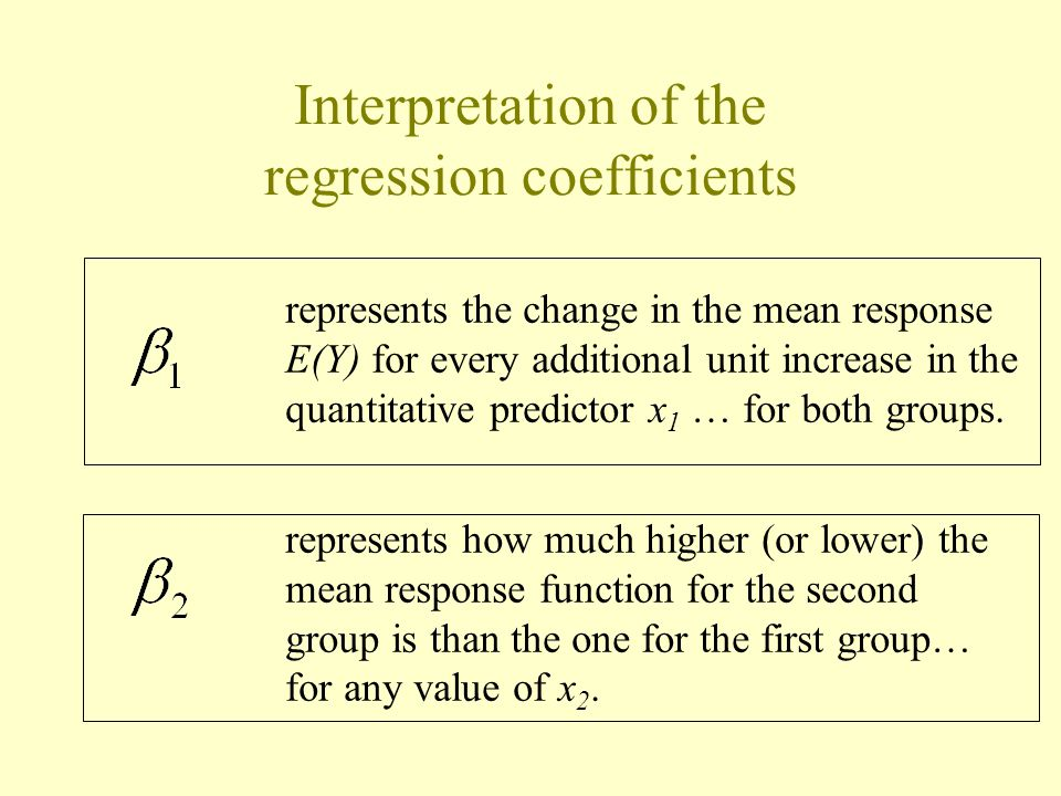 Interpretation of the regression coefficients