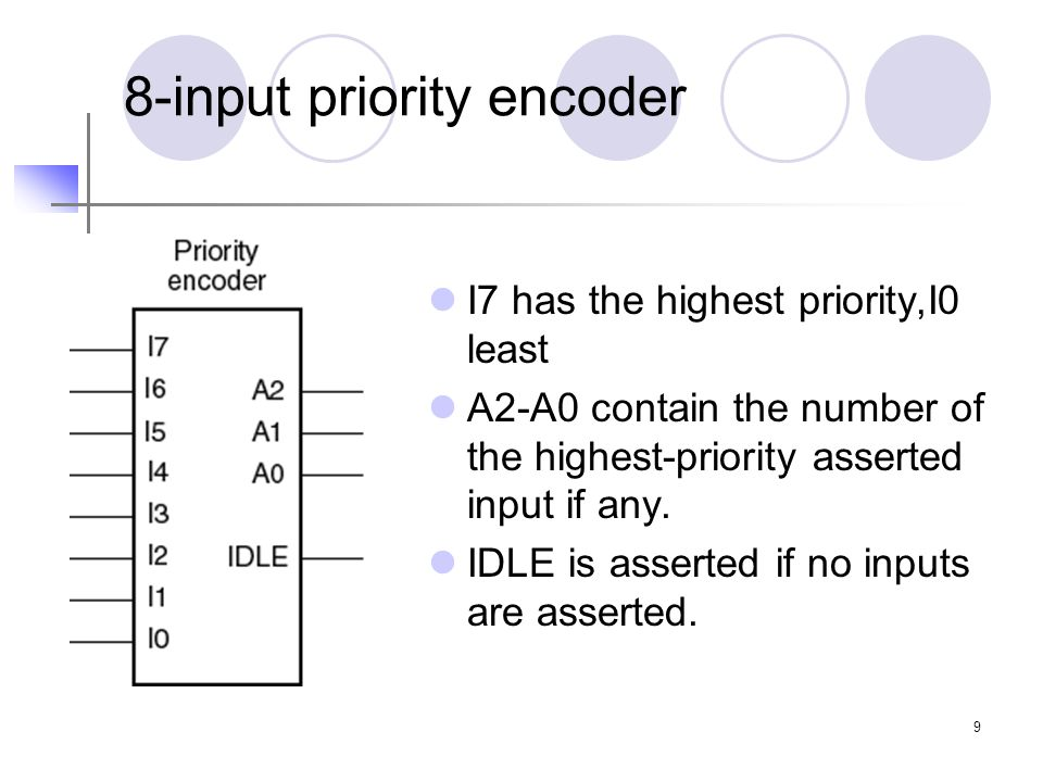 8-input priority encoder