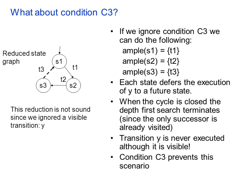 What about condition C3 If we ignore condition C3 we can do the following: ample(s1) = {t1} ample(s2) = {t2}