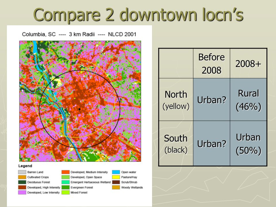 Compare 2 downtown locn's