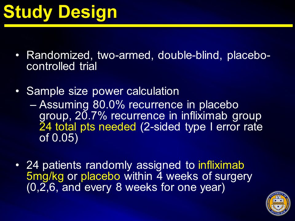 Randomized, two-armed, double-blind, placebo-controlled trial