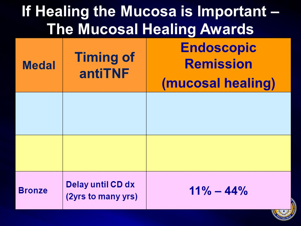 If Healing the Mucosa is Important – The Mucosal Healing Awards