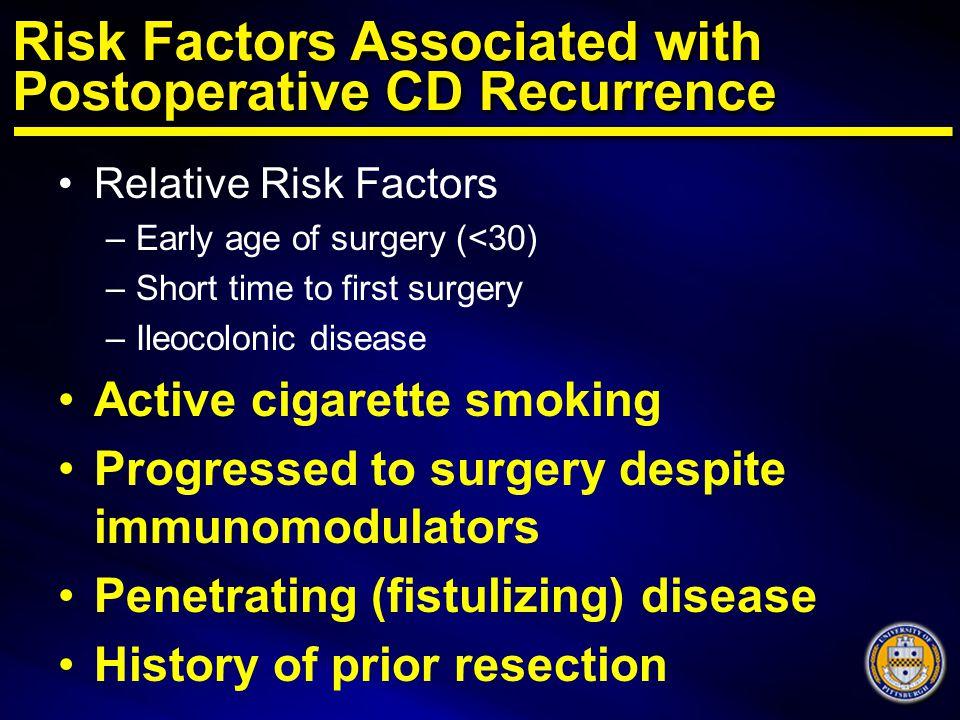 Active cigarette smoking