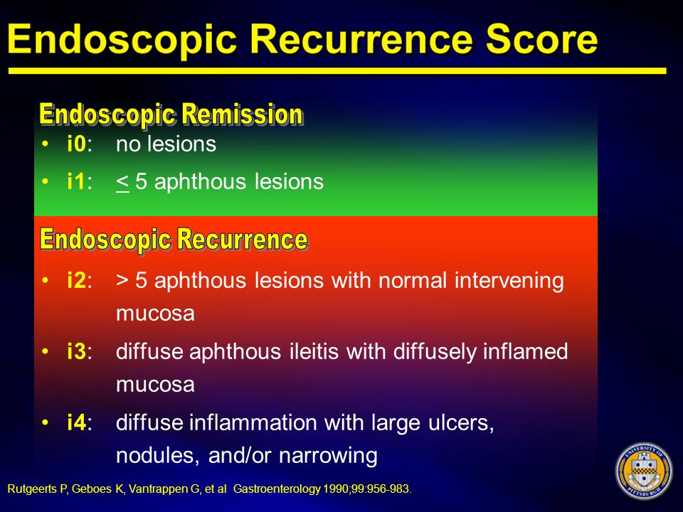 Endoscopic Recurrence
