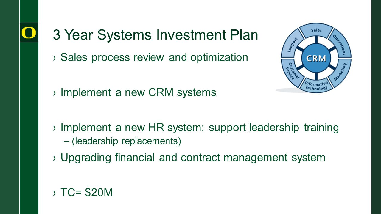 3 Year Systems Investment Plan