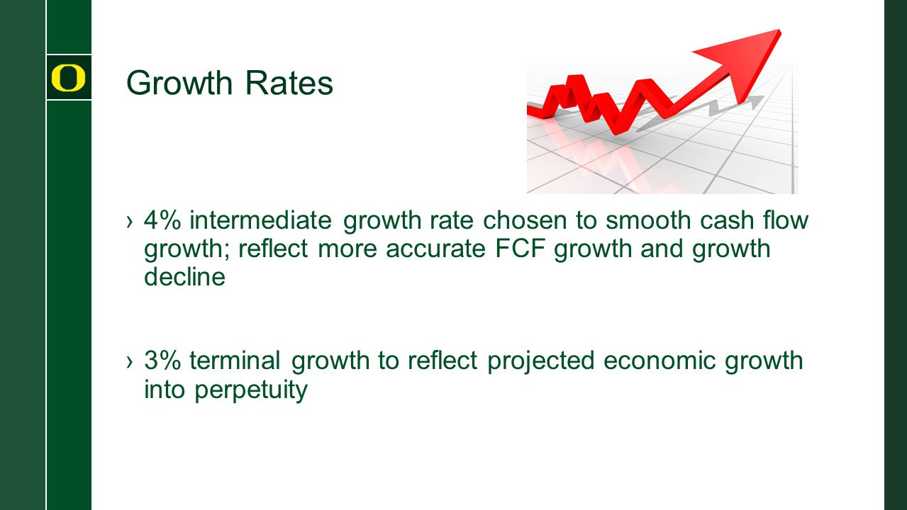 Growth Rates 4% intermediate growth rate chosen to smooth cash flow growth; reflect more accurate FCF growth and growth decline.