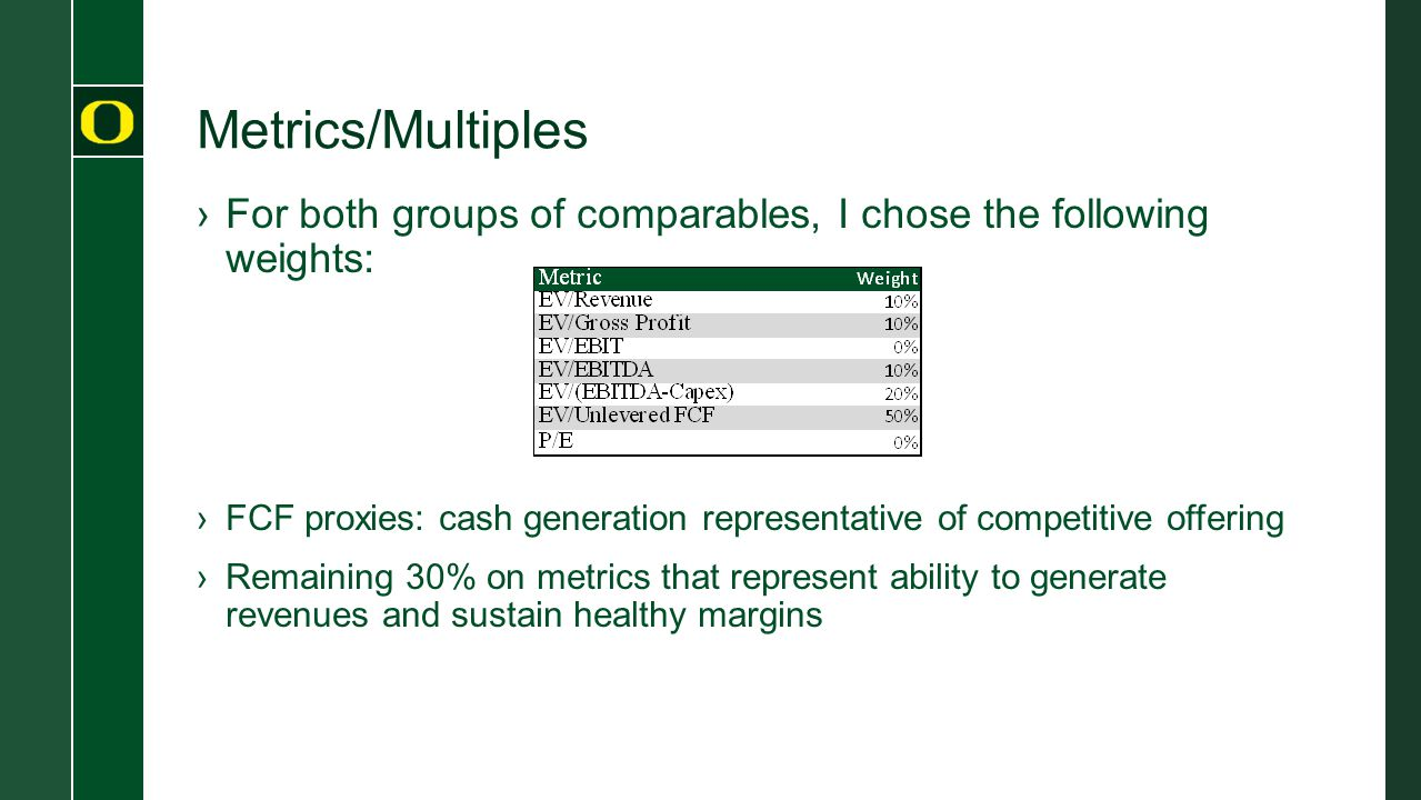 Metrics/Multiples For both groups of comparables, I chose the following weights: