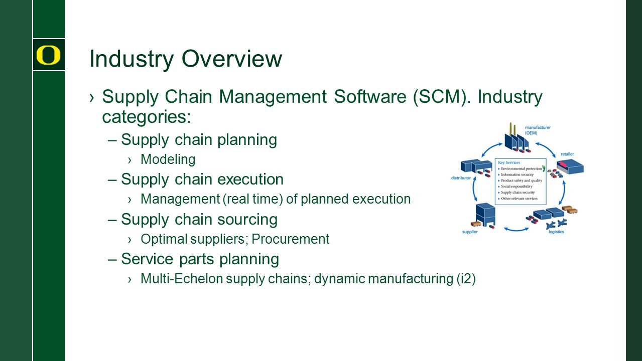 Industry Overview Supply Chain Management Software (SCM). Industry categories: Supply chain planning.