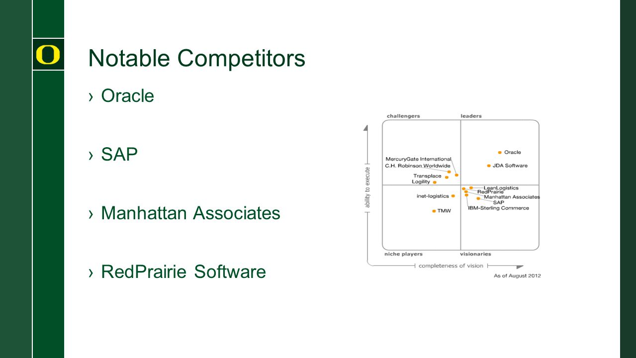 Notable Competitors Oracle SAP Manhattan Associates