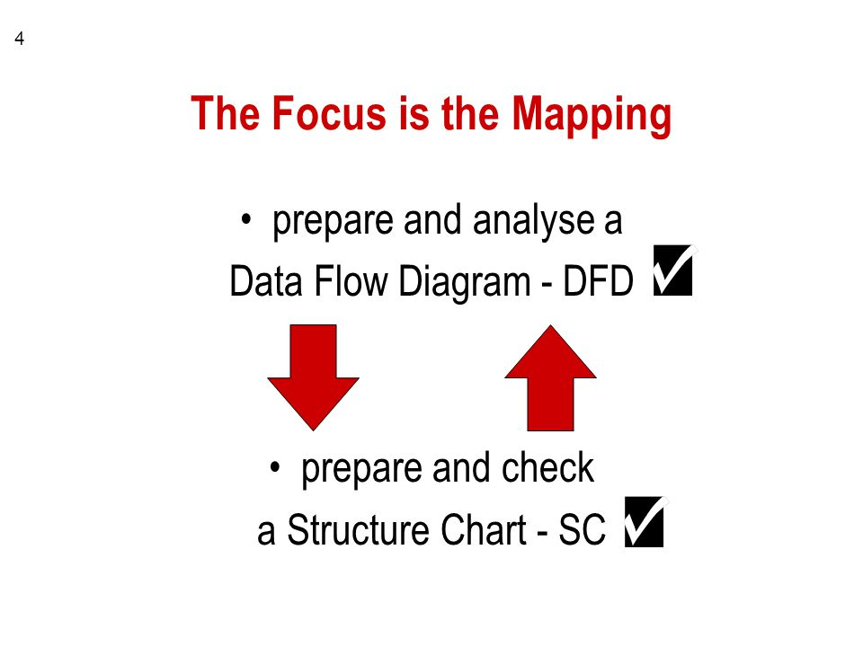 The Focus is the Mapping