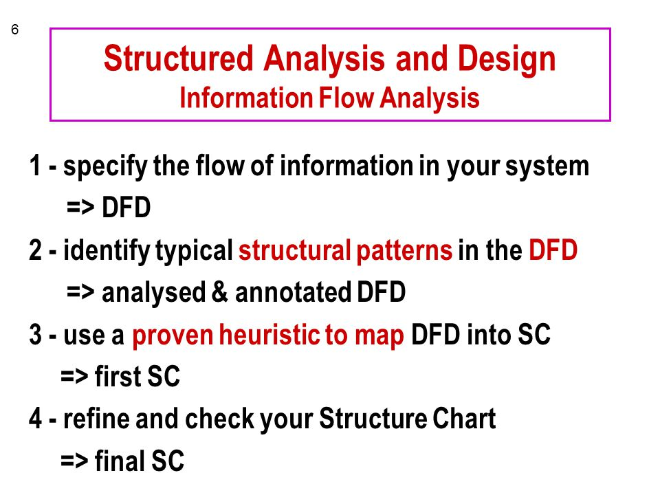 Structured Analysis and Design Information Flow Analysis