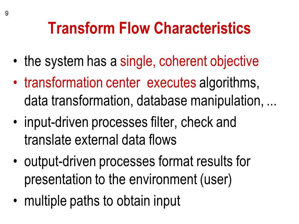 Transform Flow Characteristics
