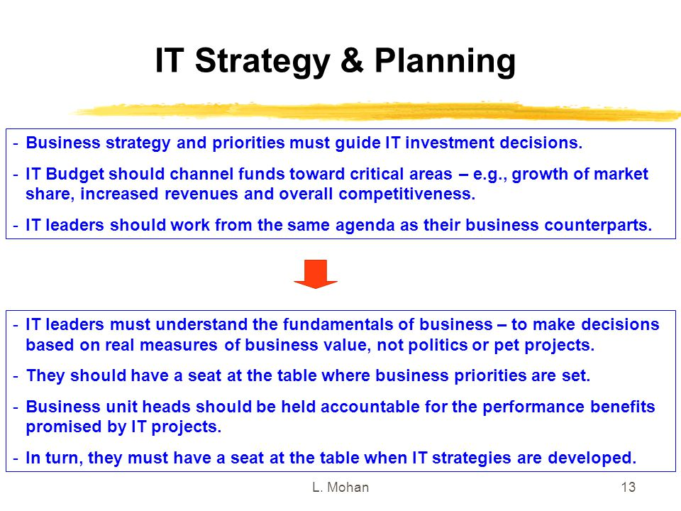 IT Strategy & Planning Business strategy and priorities must guide IT investment decisions.