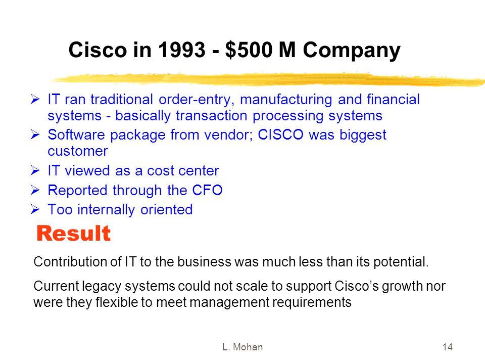 Cisco in 1993 - $500 M Company Result