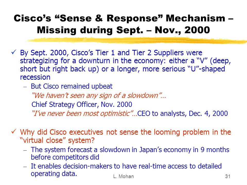 Cisco's Sense & Response Mechanism – Missing during Sept. – Nov