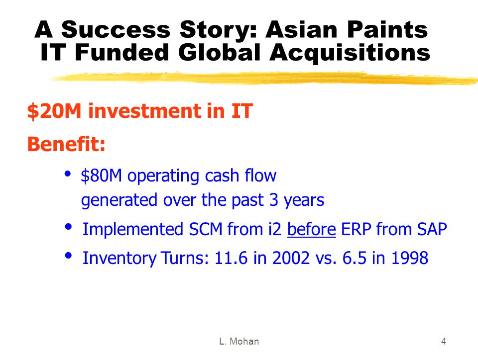 A Success Story: Asian Paints IT Funded Global Acquisitions