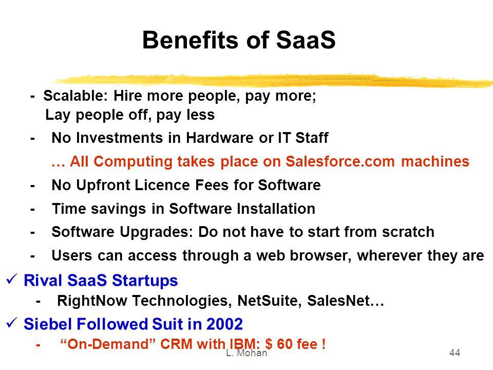 Benefits of SaaS Rival SaaS Startups Siebel Followed Suit in 2002