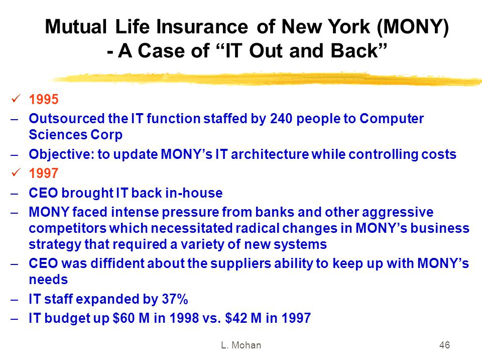 Mutual Life Insurance of New York (MONY) - A Case of IT Out and Back