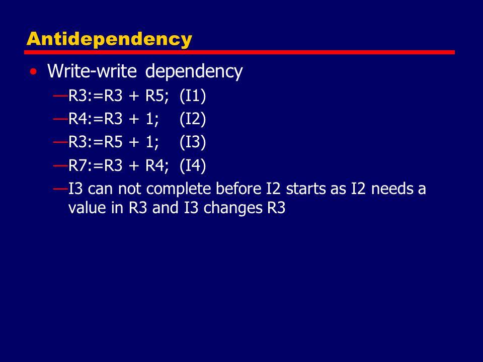 Write-write dependency