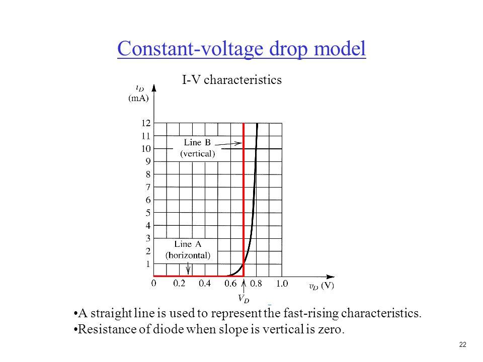 Constant-voltage drop model