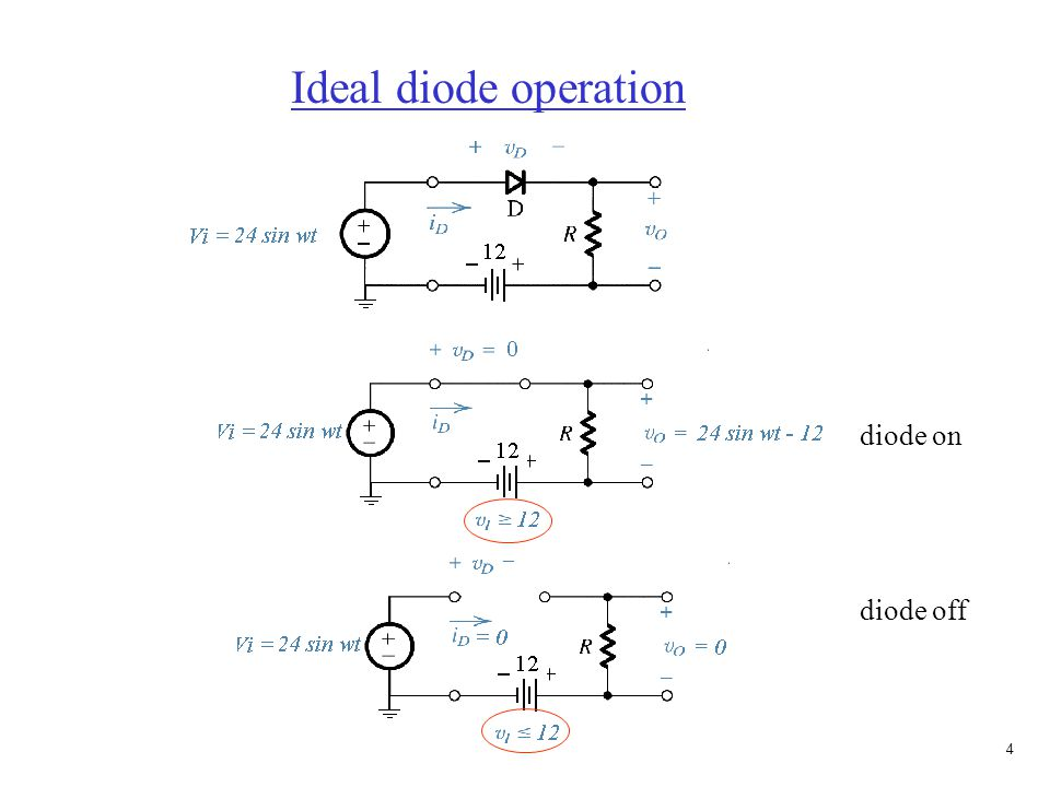 Ideal diode operation sinwt = 12/24 Vin = 24 sinwt Vout