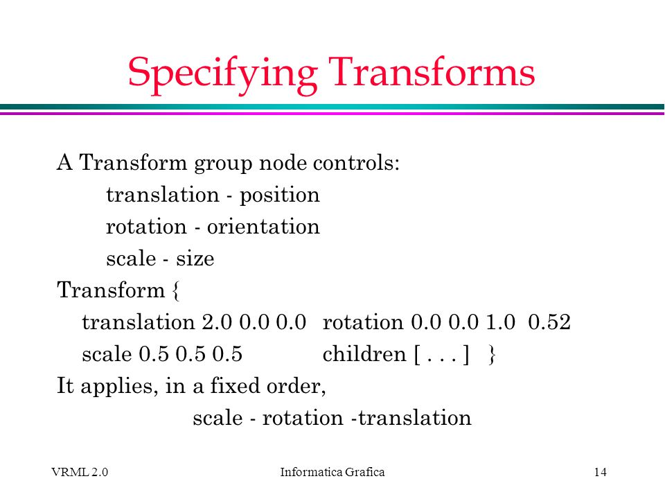 Specifying Transforms