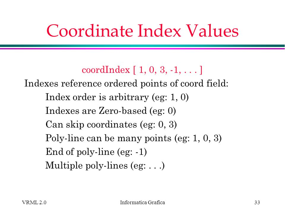 Coordinate Index Values