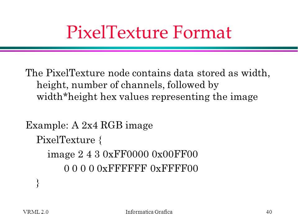PixelTexture Format