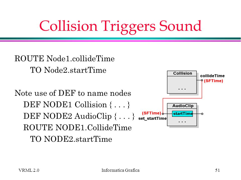 Collision Triggers Sound