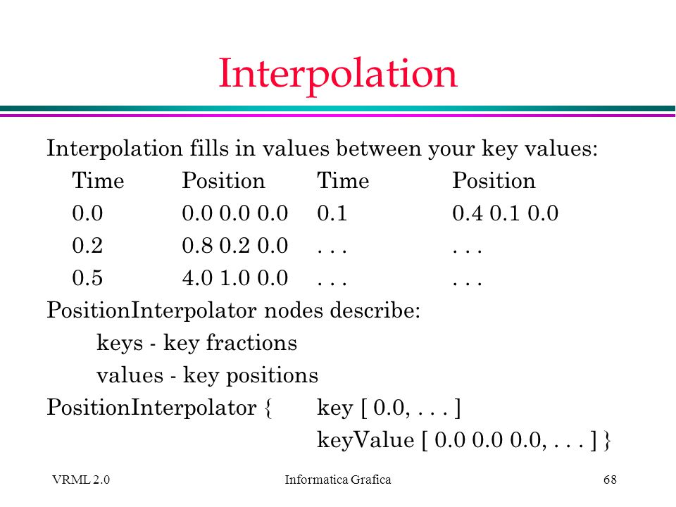Interpolation Interpolation fills in values between your key values: