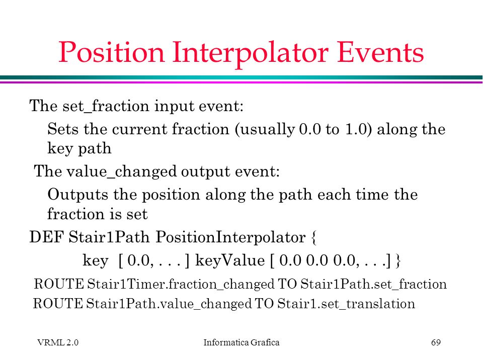 Position Interpolator Events