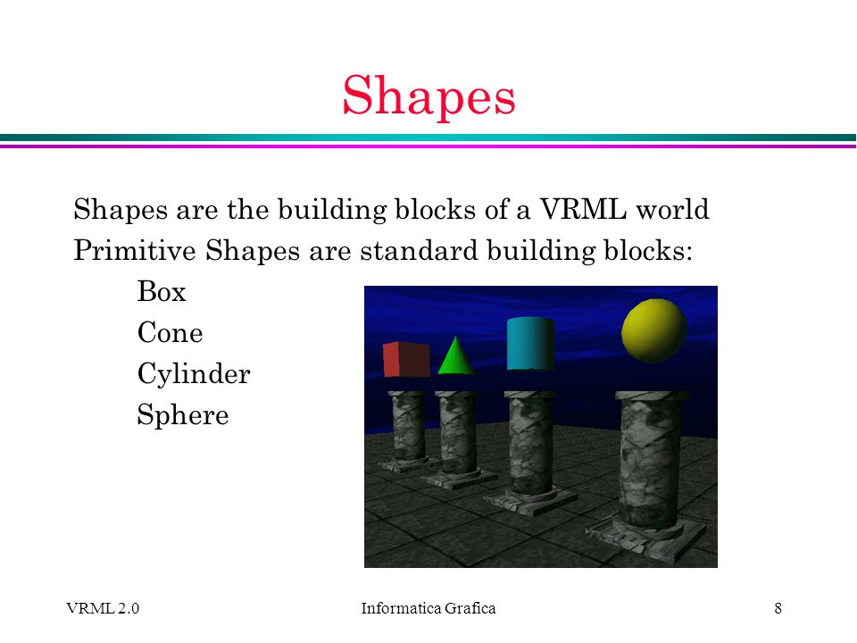 Shapes Shapes are the building blocks of a VRML world