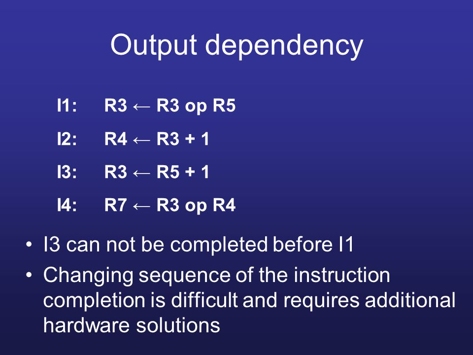 Output dependency I3 can not be completed before I1