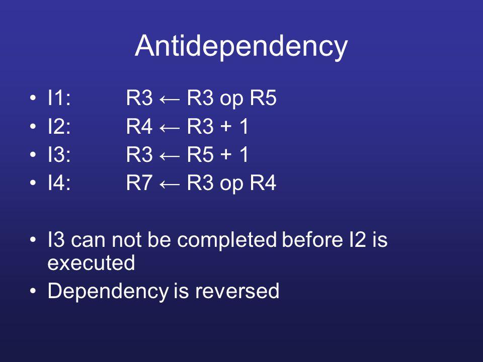 Antidependency I1: R3 ← R3 op R5 I2: R4 ← R3 + 1 I3: R3 ← R5 + 1