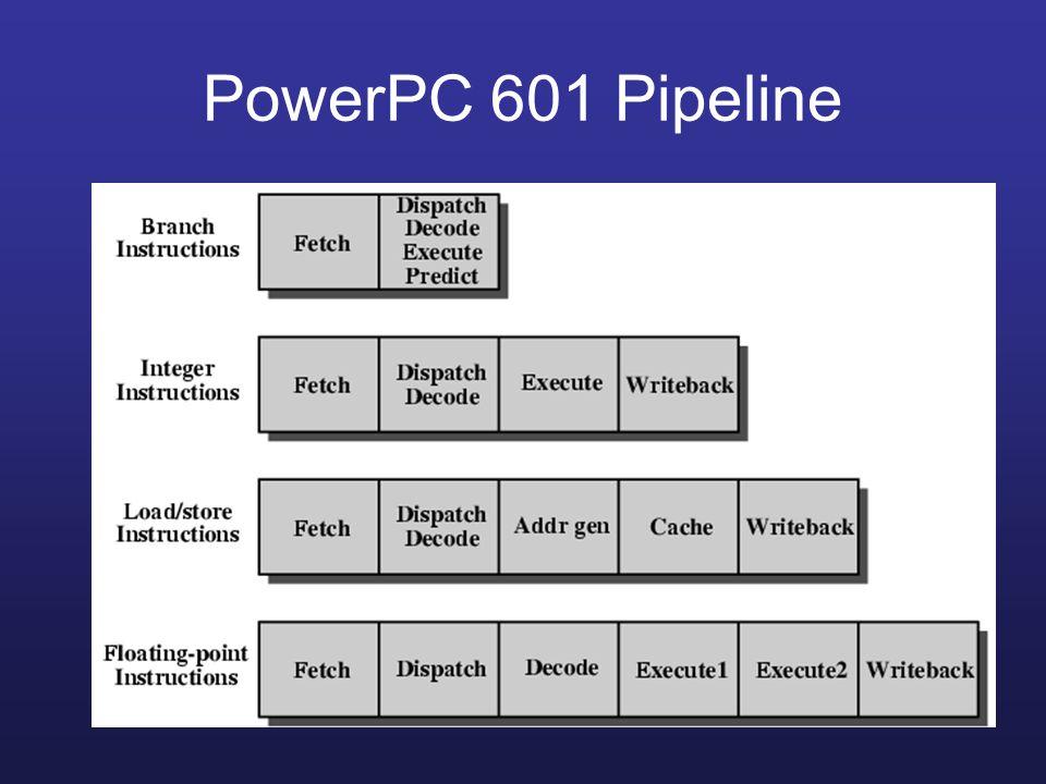 PowerPC 601 Pipeline