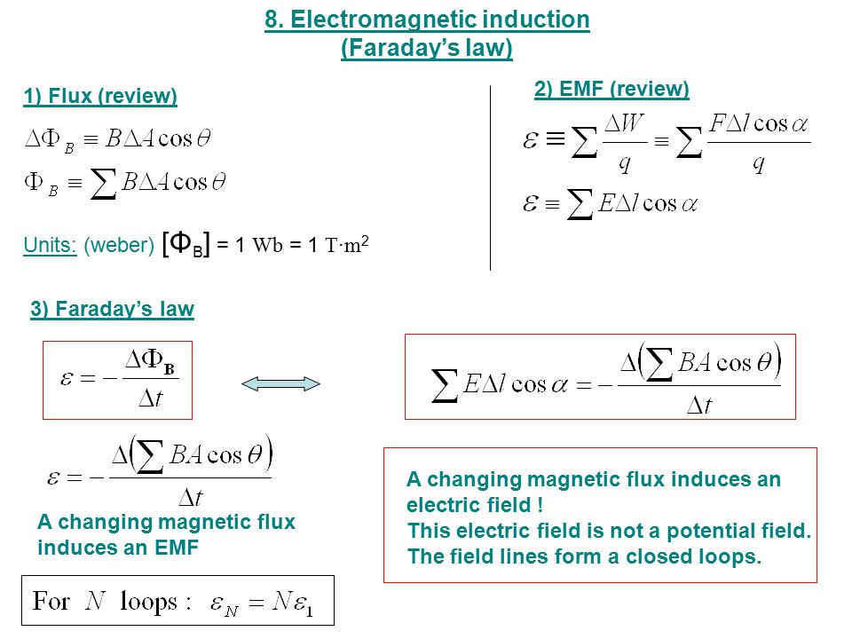 8. Electromagnetic induction