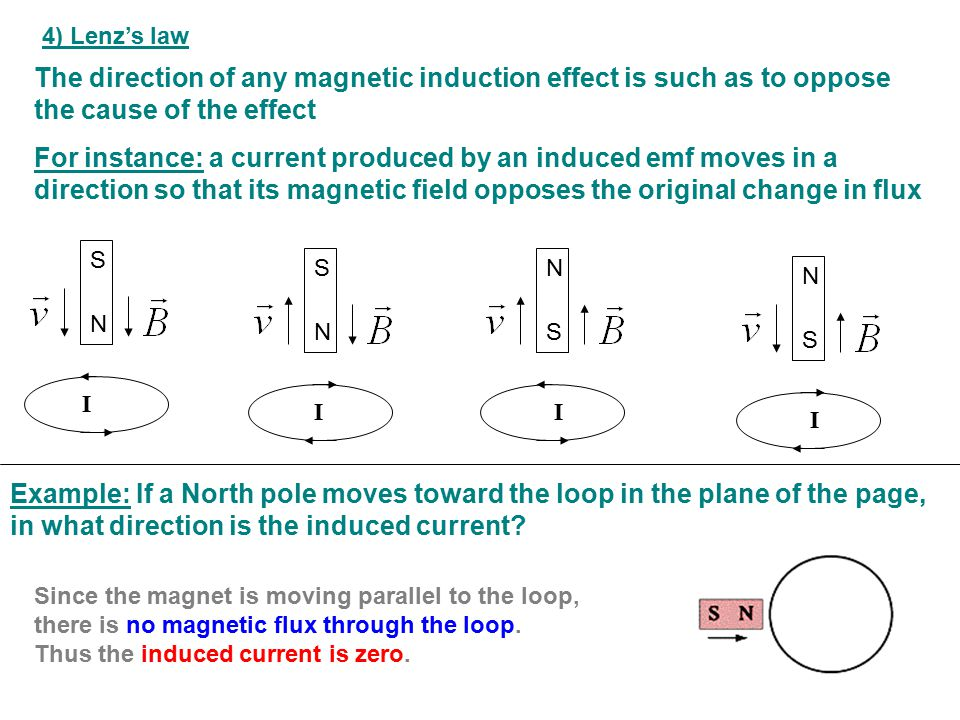 4) Lenz's law The direction of any magnetic induction effect is such as to oppose the cause of the effect.