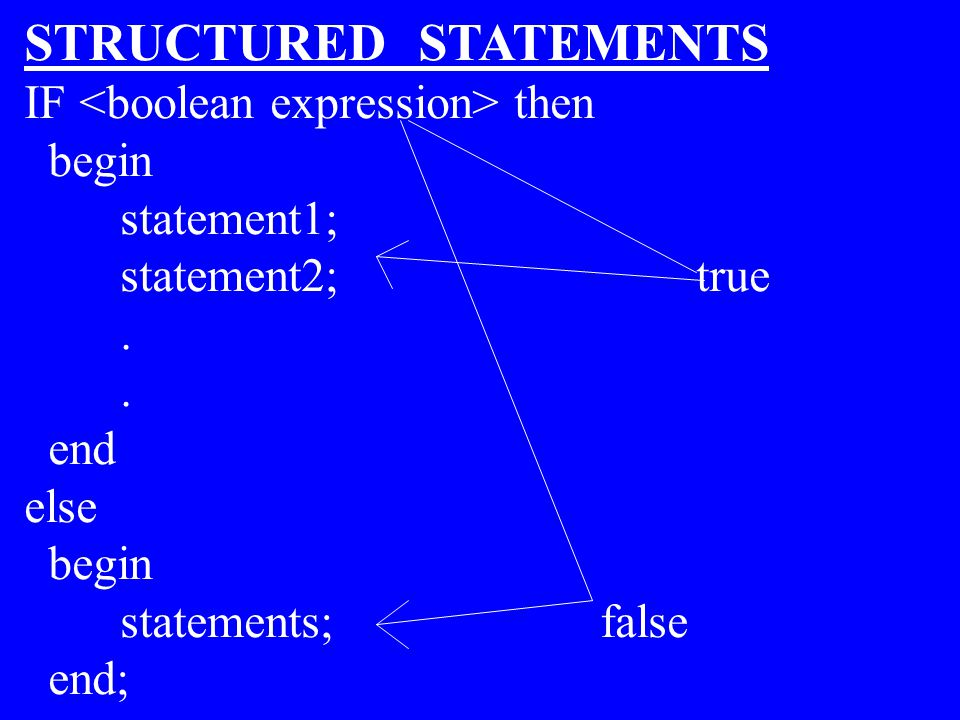 STRUCTURED STATEMENTS