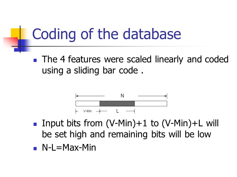 Coding of the database The 4 features were scaled linearly and coded using a sliding bar code .