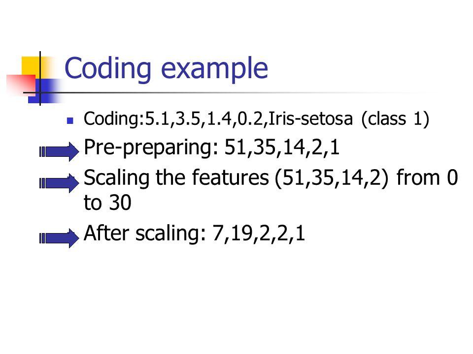Coding example Pre-preparing: 51,35,14,2,1