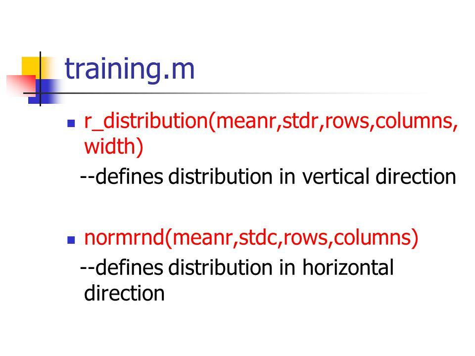 training.m r_distribution(meanr,stdr,rows,columns,width)
