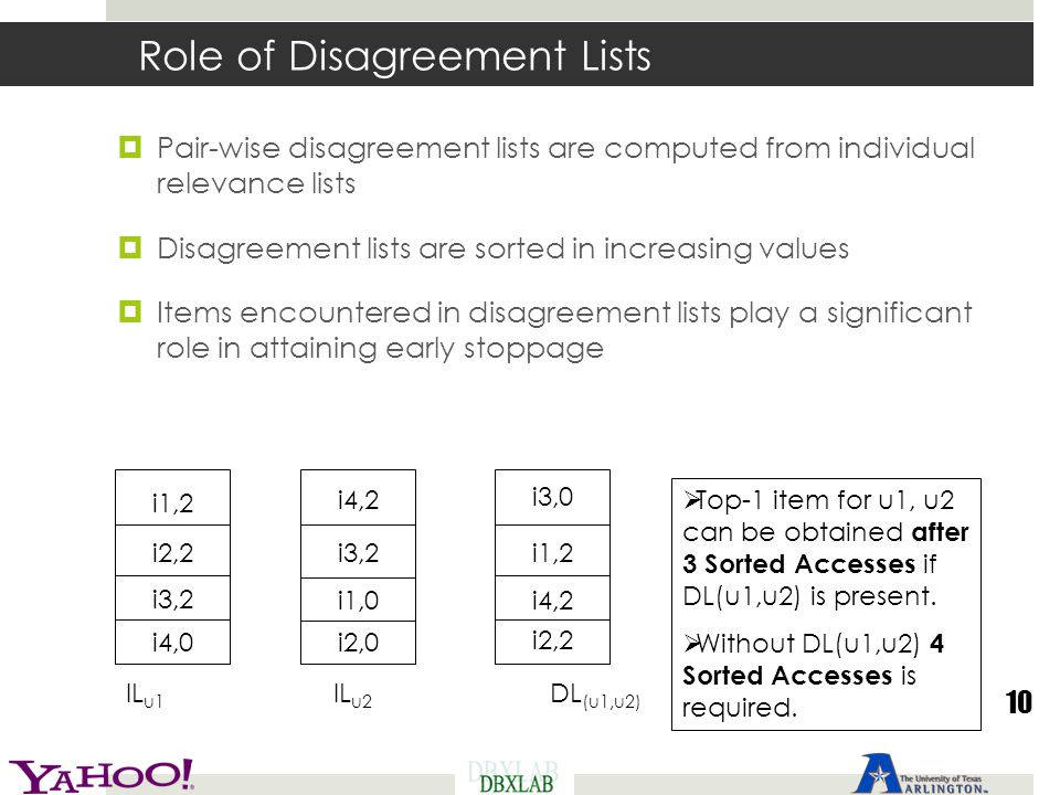 Role of Disagreement Lists