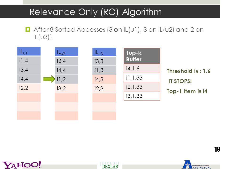 Relevance Only (RO) Algorithm