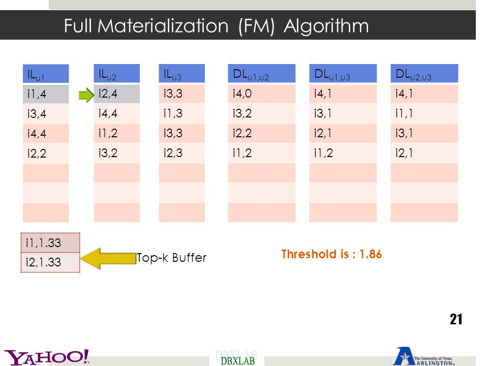 Full Materialization (FM) Algorithm