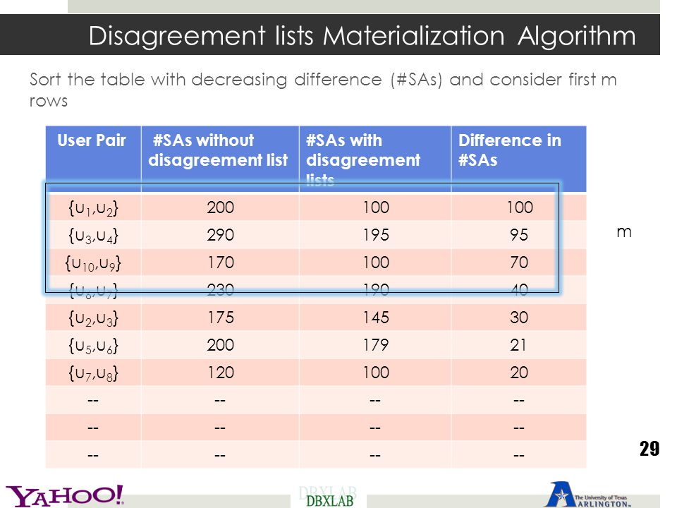Disagreement lists Materialization Algorithm