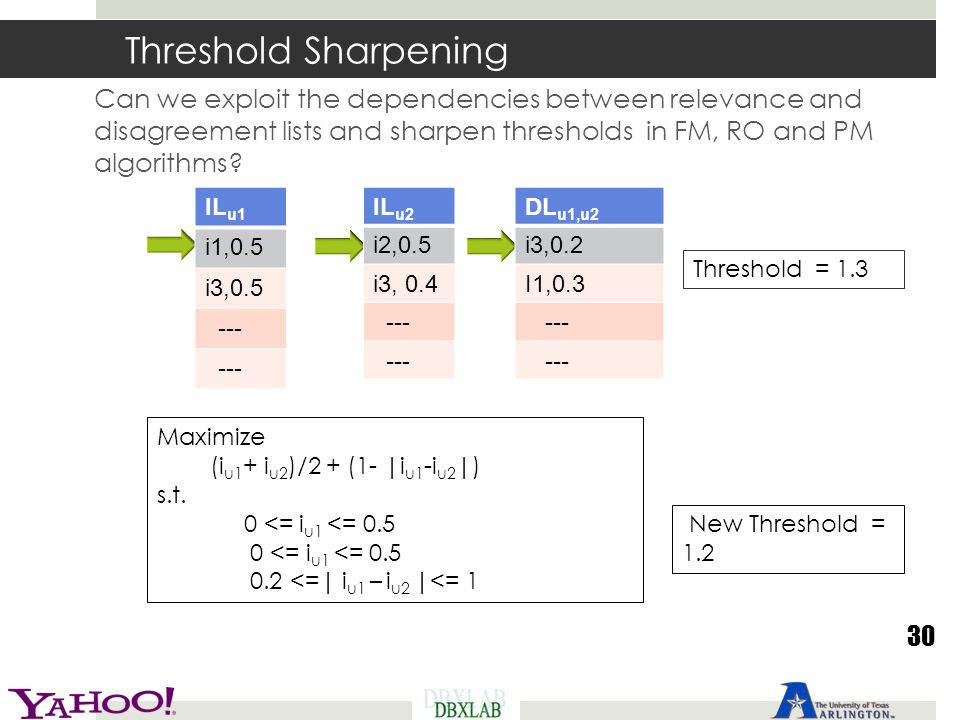 Threshold Sharpening Can we exploit the dependencies between relevance and disagreement lists and sharpen thresholds in FM, RO and PM algorithms
