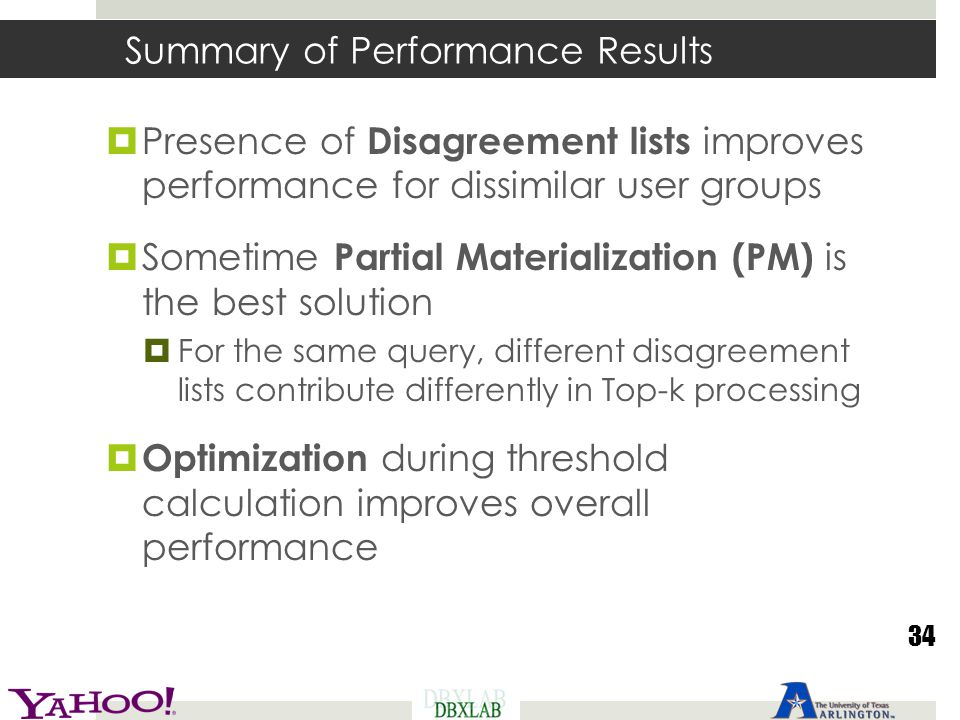 Summary of Performance Results