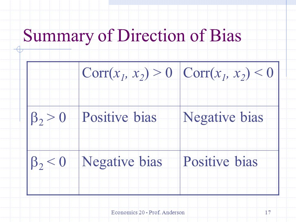 Summary of Direction of Bias